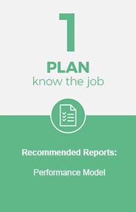 PXT Select™ Hiring Assessment | Hiring Tool